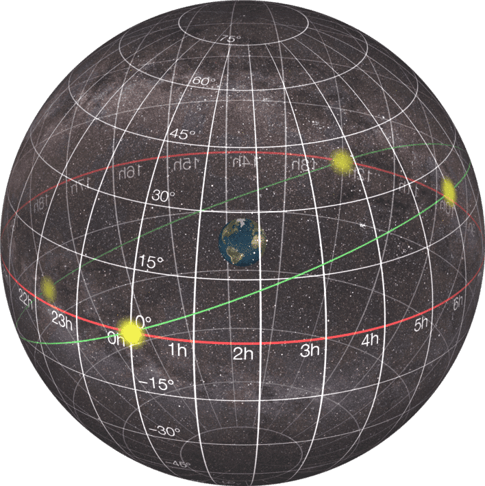Image of Star map showing celestial sphere and major stars