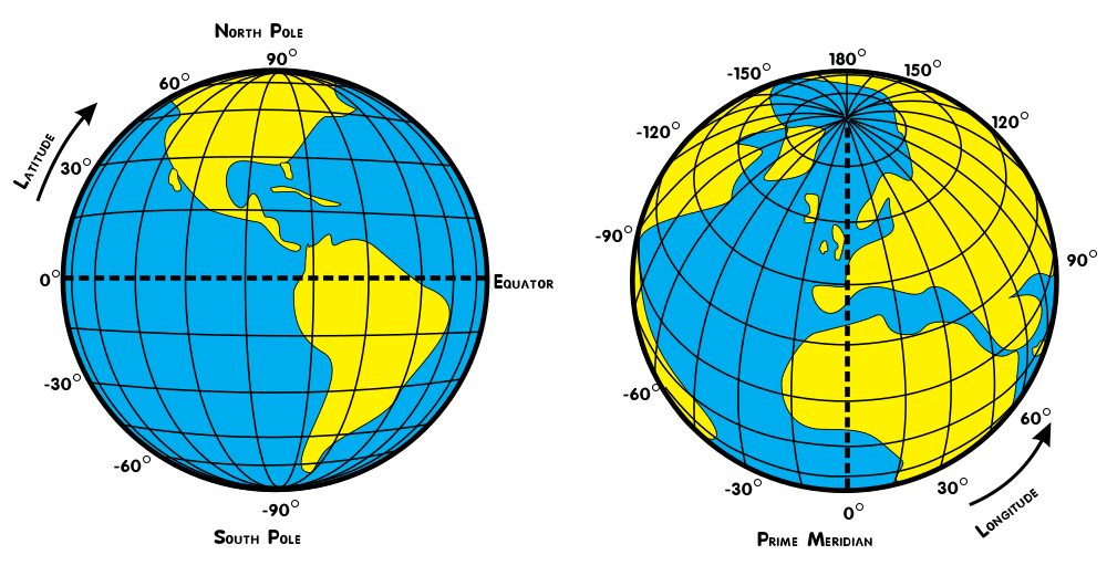 Two side by side images of the earth showing latitude and longitude