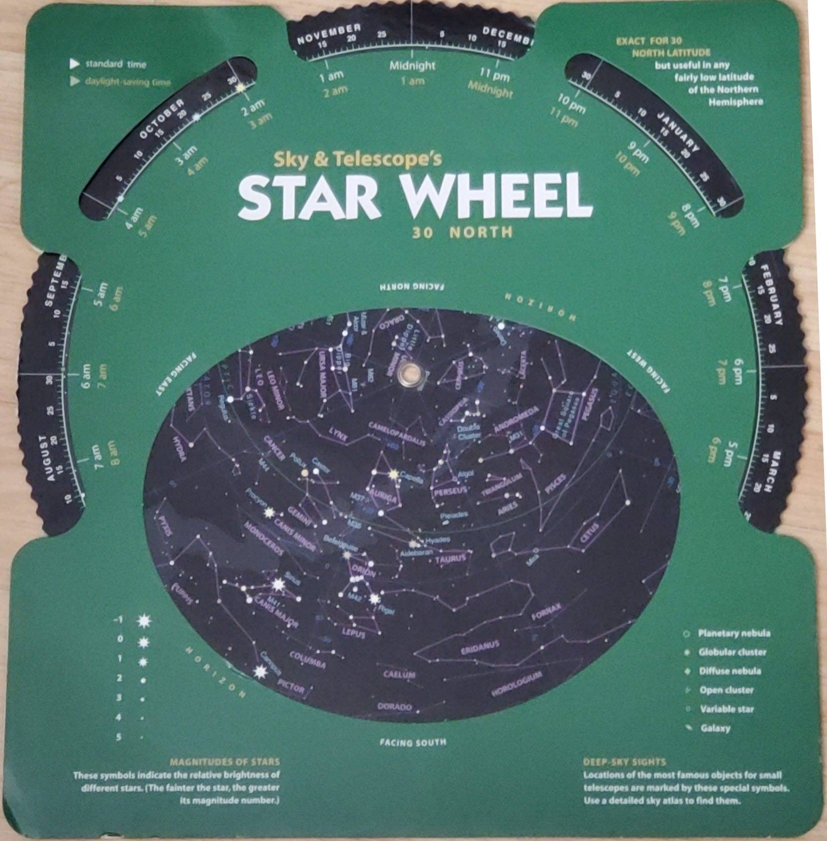 How to Read a star chart 1